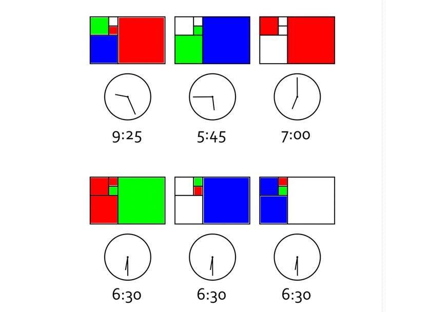 Habría Fibonacci De Las Que Delicias Reloj Hecho Un TXuZOkiP