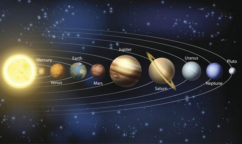 ¿Por qué el Sistema Solar es plano?