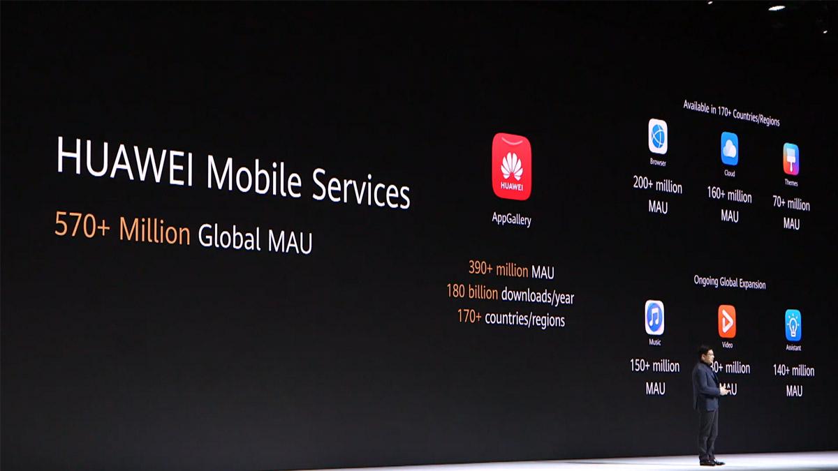 Los nuevos Huawei Mate 30 NO vienen con el Android de Google, y esto es lo que debes saber. Noticias en tiempo real
