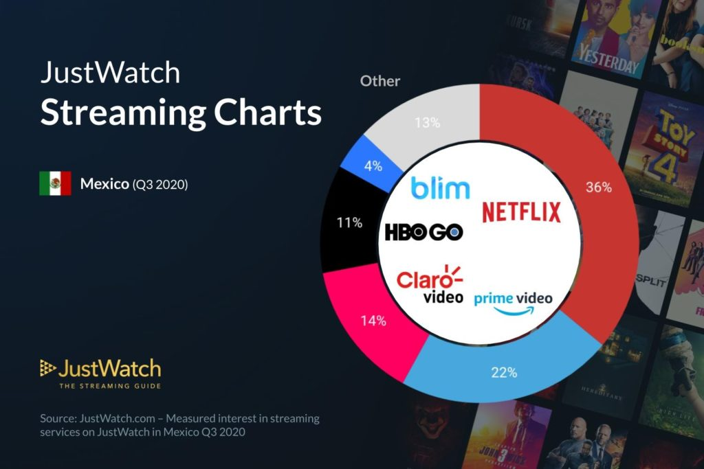 [Imagen: Streaming-services-marketshare-infograph...24x683.jpg]